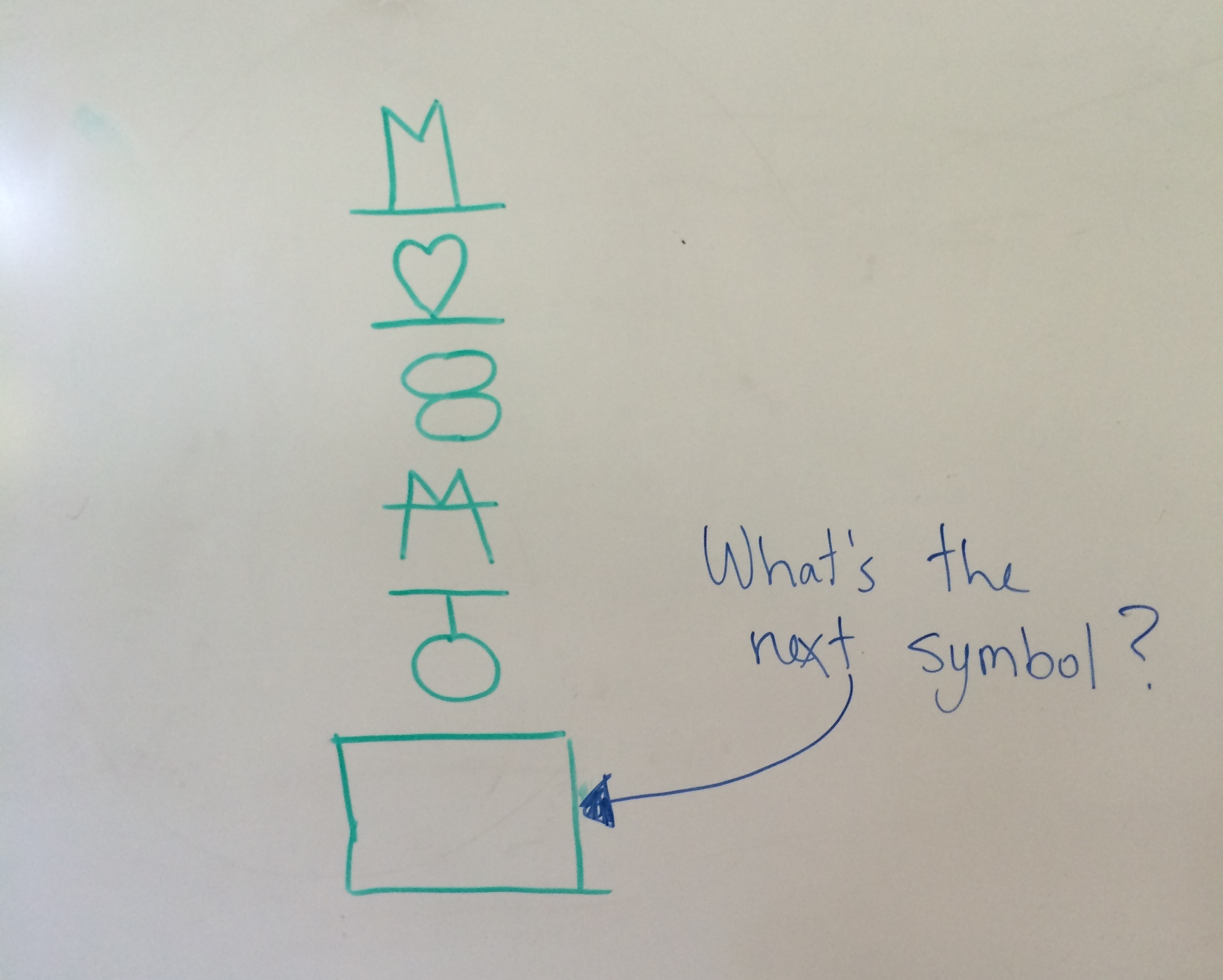 ideas about Algebraic Geometry on Pinterest Partial. ideas about Algebraic  Geometry on Pinterest Partial